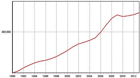 statistik2013